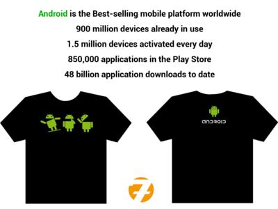 20130701-android-business-4